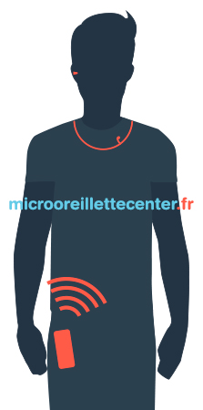 micro oreillette bluetooth